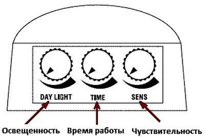 Схема датчика движения