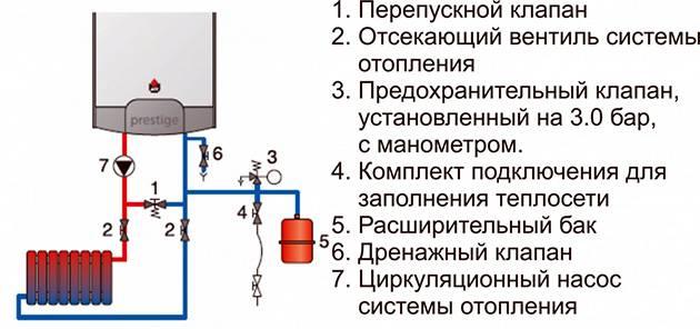 Схема подключения расширительного бака в системе отопления