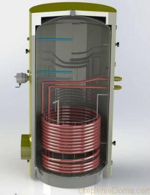 Навесной двухконтурный газовый котел
