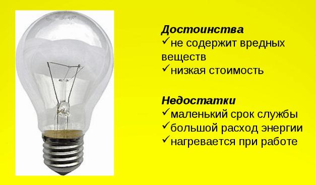 Достоинства и недостатки ламп накаливания