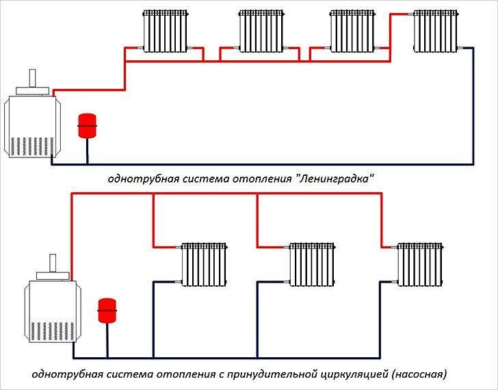 Однотрубное отопление схема и порядок монтажа