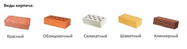 Кирпич для камина