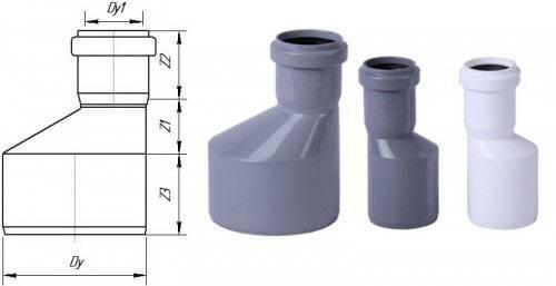 Переходники для пластиковых труб