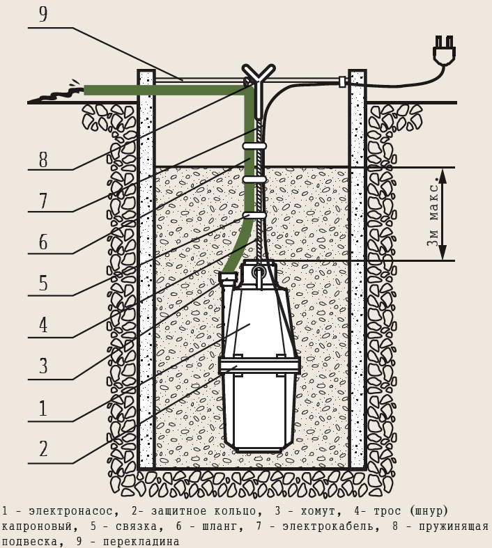 Насос для воды малыш характеристики