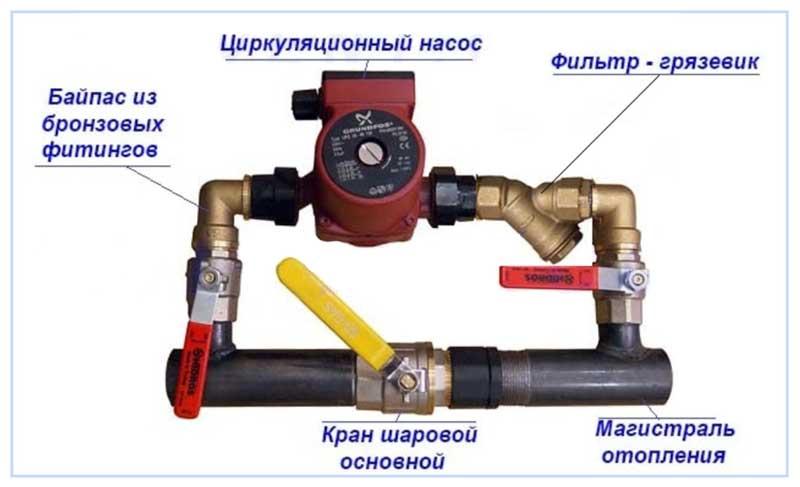 Расчет мощности циркуляционного насоса отопления