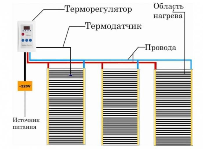 Настройка терморегулятора теплого пола