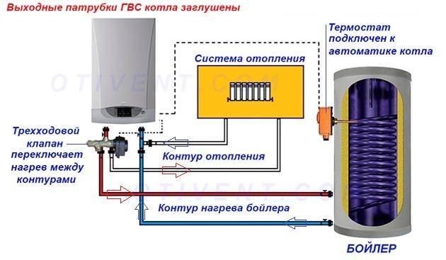 Подключение теплообменника к системе отопления