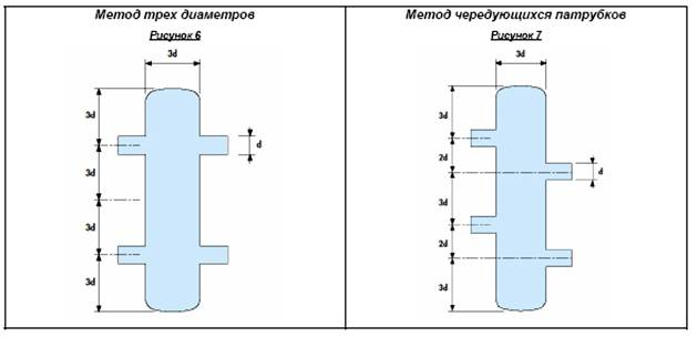 Гидрострелка в разрезе