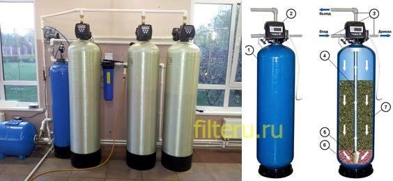 Фильтр для удаления железа из воды