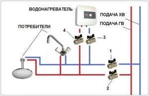 Как правильно подключить проточный водонагреватель