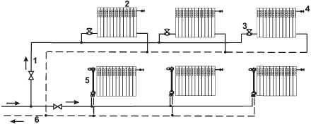 Система отопления частного дома схема