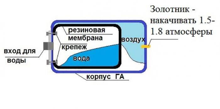 Насосная станция характеристики