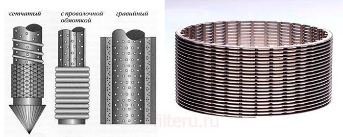Сетчатые фильтры для механической очистки воды