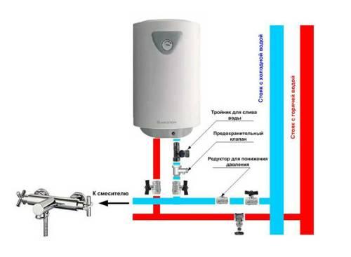 Как установить водонагреватель накопительный электрический