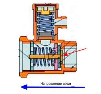 Как слить воду с водонагревателя аристон