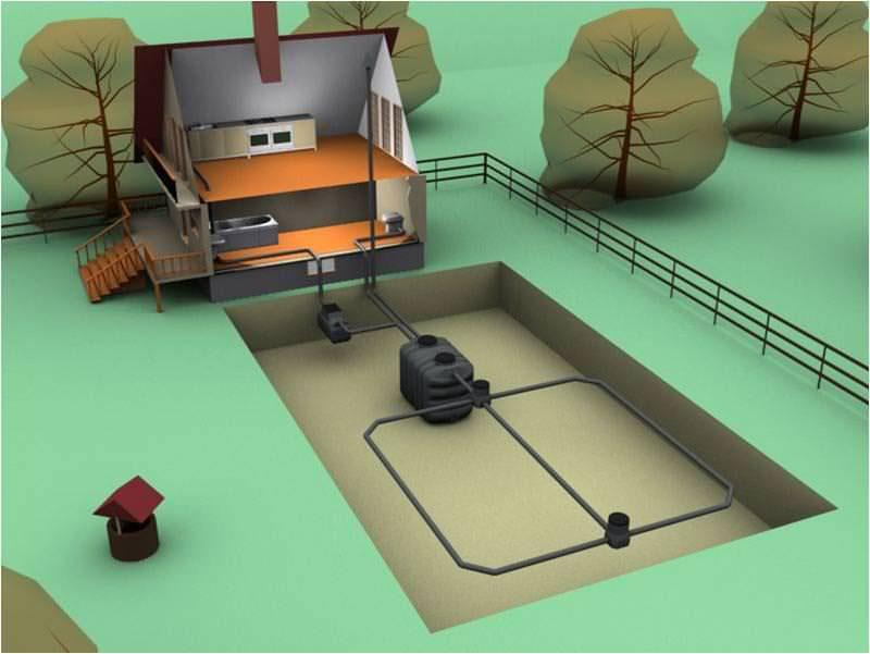 Наружная канализация в частном доме