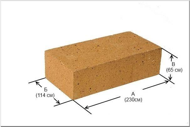 Размеры шамотного кирпича для печи