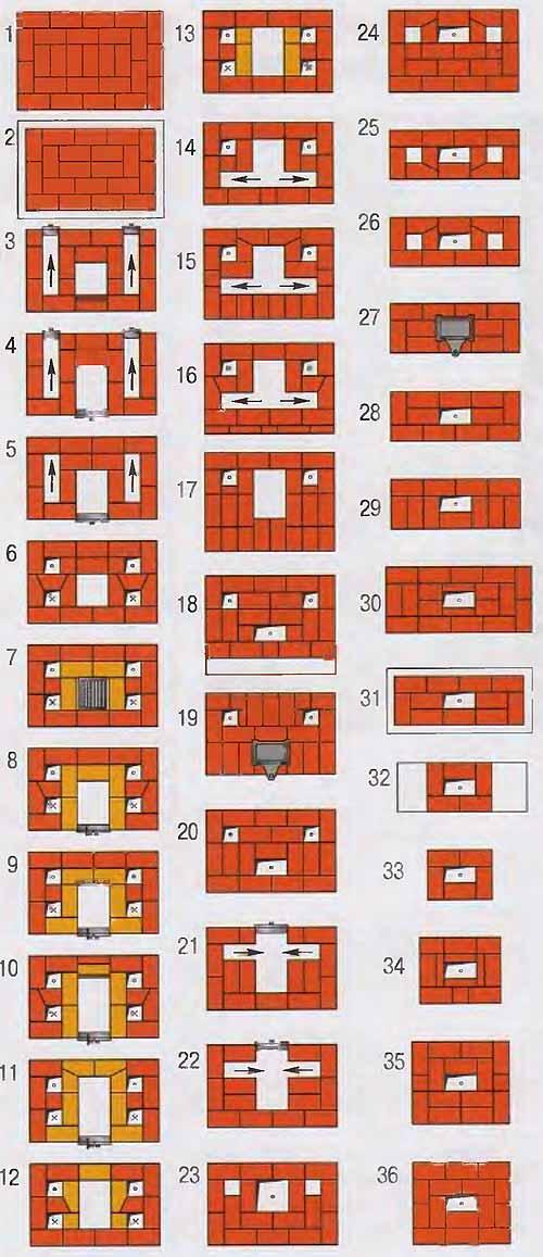 Схема печки