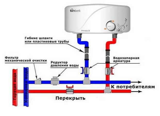 Подключение электробойлера