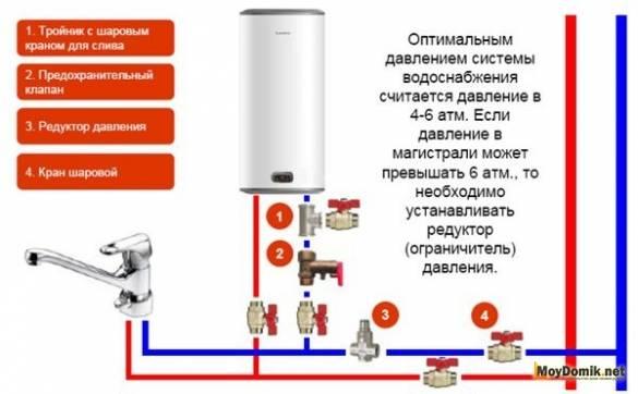 Как подключить водонагреватель на даче