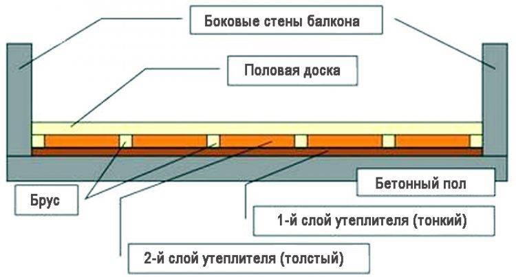 Пенопласт утеплитель