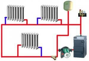Газовые котлы отопления напольные одноконтурные для дома