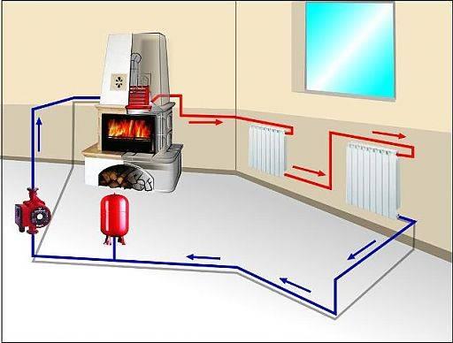 Сколько нужно кирпича на печь для дома