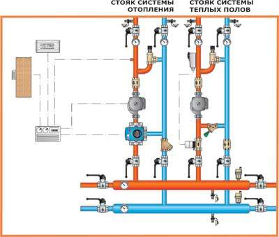 Замена труб отопления в многоквартирном доме