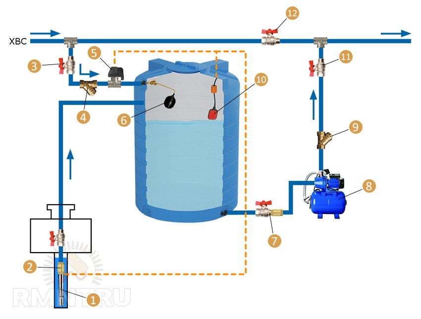 Как усилить напор воды в частном доме