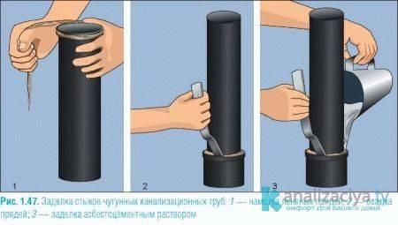 Канализационные трубы чугунные размеры