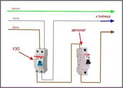 Как подключить накопительный водонагреватель на даче