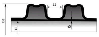 Гофрированная канализационная труба