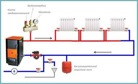 Заполнение системы отопления