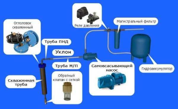 Схема подключения реле давления рм 5