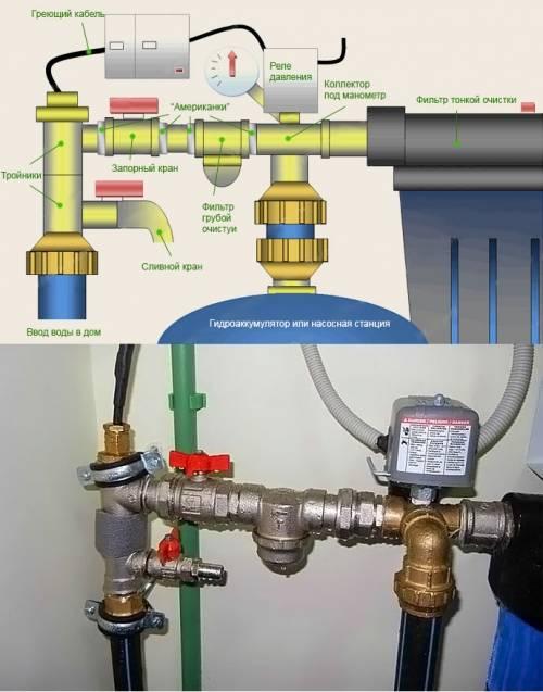 Водоснабжение и канализация на даче