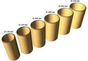 Керамические трубы для обустройства дымохода.