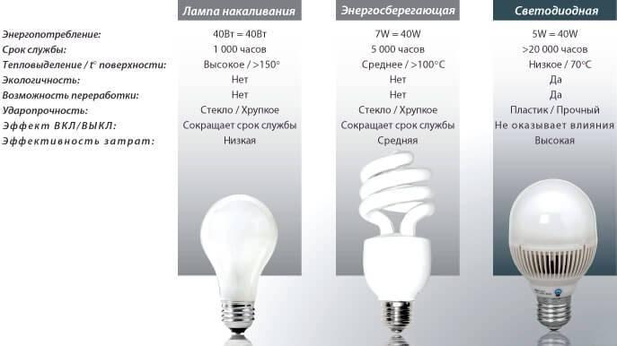 Настольная лампа для первоклассника