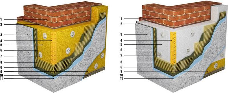 Утеплитель для стен из газобетона