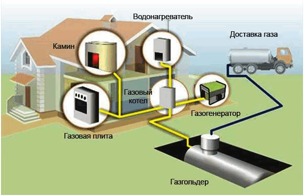 Автономное отопление в частном доме