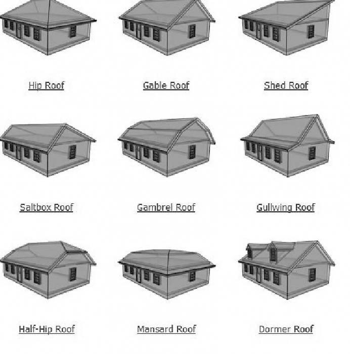 Планировка дома 6 на 8 с печкой