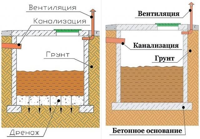 Как построить душ и туалет на даче