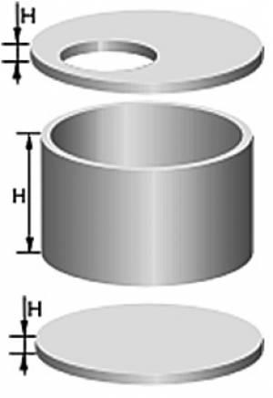 Бетонное кольцо для колодца