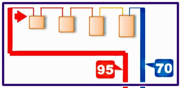 Схема подключения системы отопления в частном доме