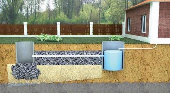 Водоснабжение из скважины в загородном доме