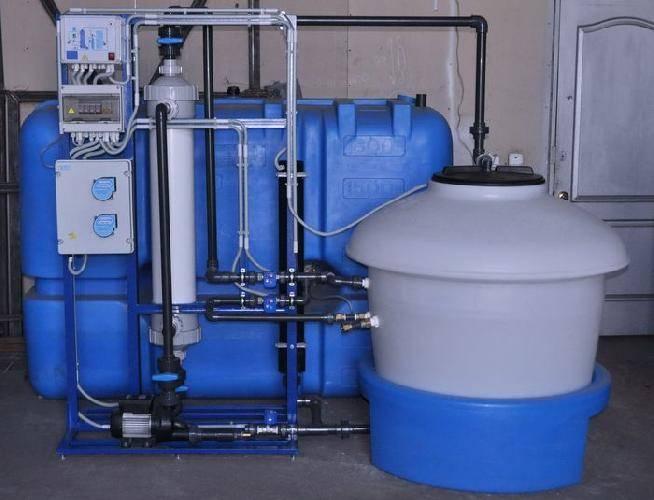 Фильтрующие элементы для очистки воды