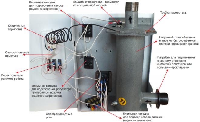 Расчет мощности электрокотла для отопления дома