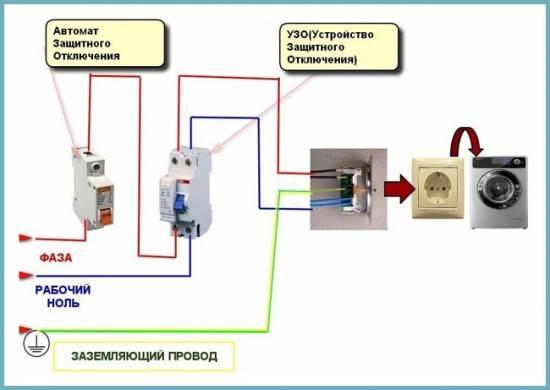 Переходник для подключения стиральной машины