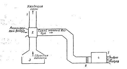 Рекуператор с промежуточным теплоносителем