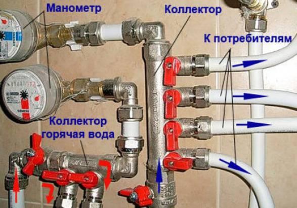 Коллектор воды