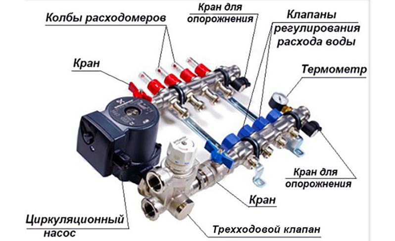 Трехходовой термостатический смесительный клапан для теплого пола